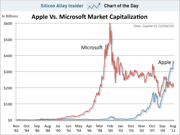 image from static7.businessinsider.com