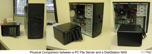 image from blog.synology.com