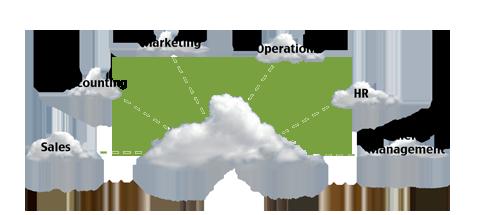Services_cloud