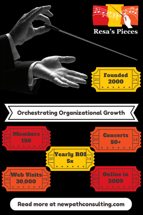 Resa's Pieces Infographic