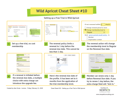 10 - Setting up a Free Trial in Wild Apricot